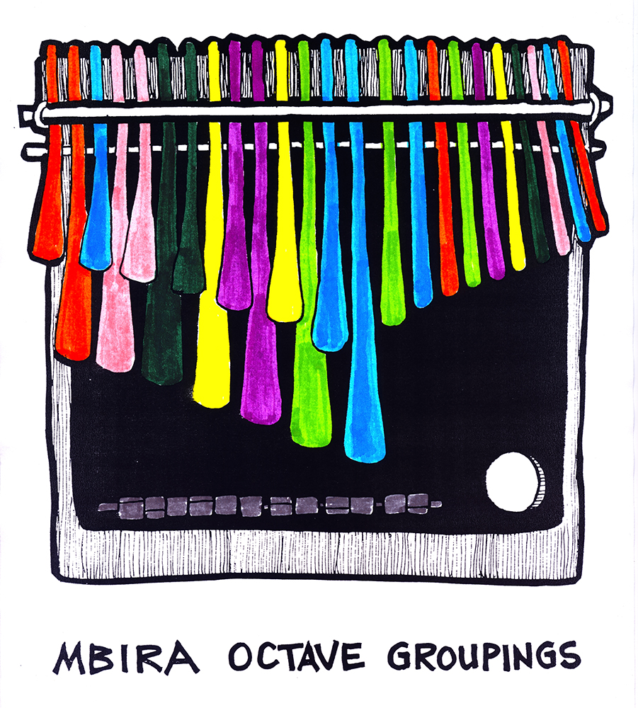 Octave relationships on a 24-key mbira